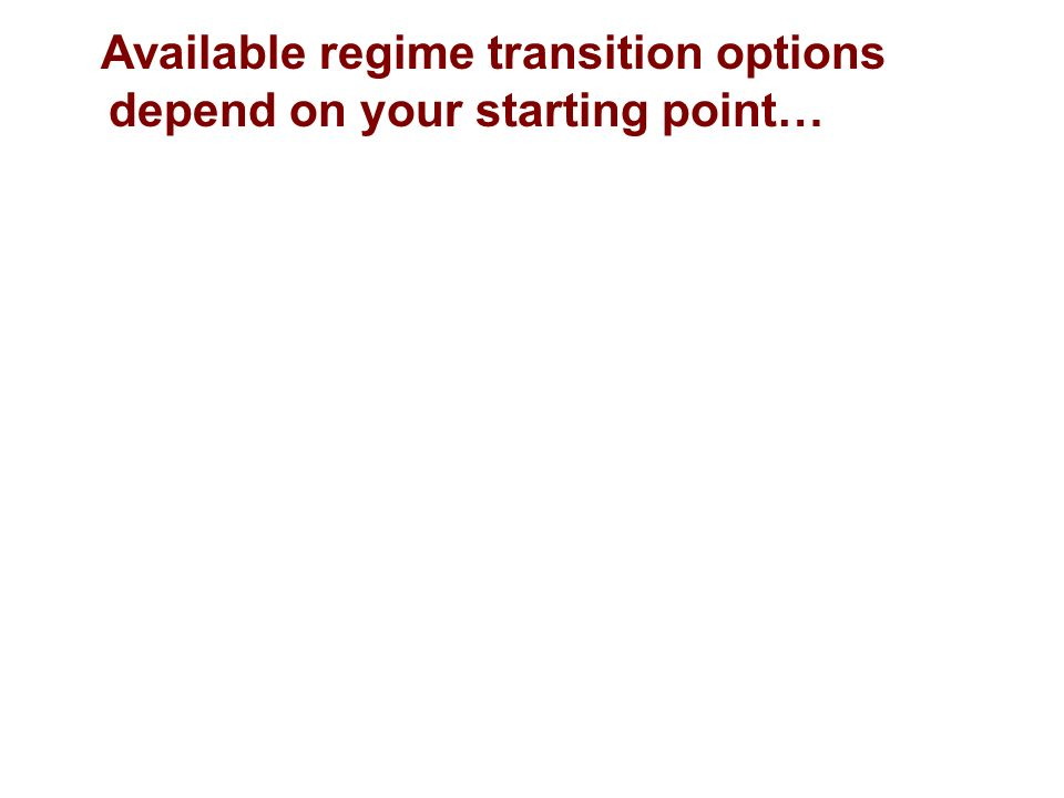 Available regime transition options depend on your starting point…