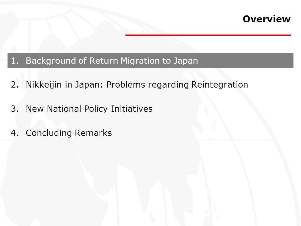 Overview 1.Background of Return Migration to Japan 2.Nikkeijin in Japan: Problems regarding Reintegration 3.New National Policy Initiatives 4.Concludi