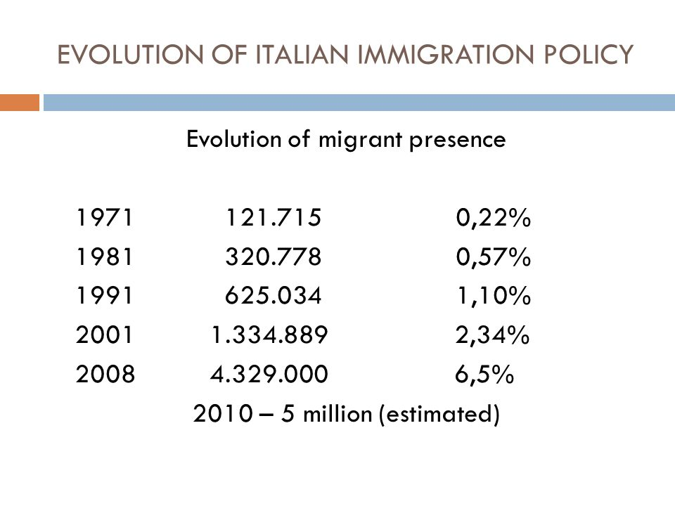 EVOLUTION OF ITALIAN IMMIGRATION POLICY Evolution of migrant presence 1971 121.715 0,22% 1981 320.778 0,57% 1991 625.034 1,10% 2001 1.334.889 2,34% 2008 4.329.000 6,5% 2010 – 5 million (estimated)