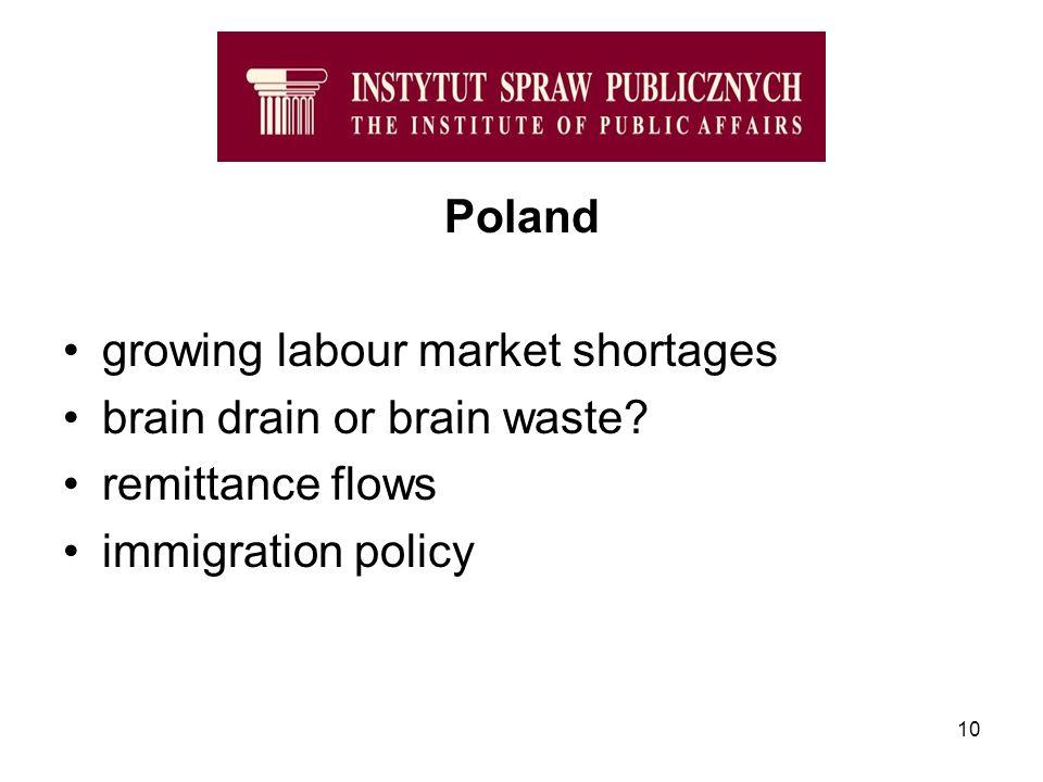 10 Poland growing labour market shortages brain drain or brain waste.