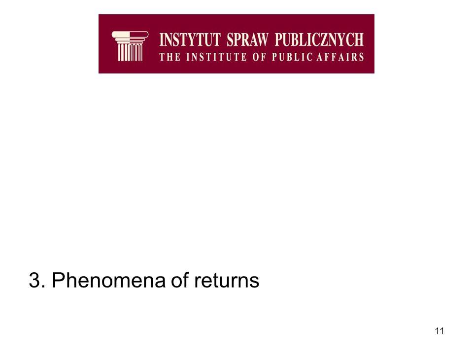 11 3. Phenomena of returns
