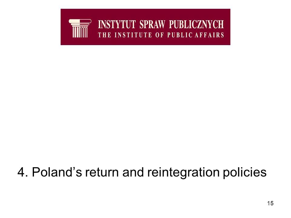 15 4. Polands return and reintegration policies