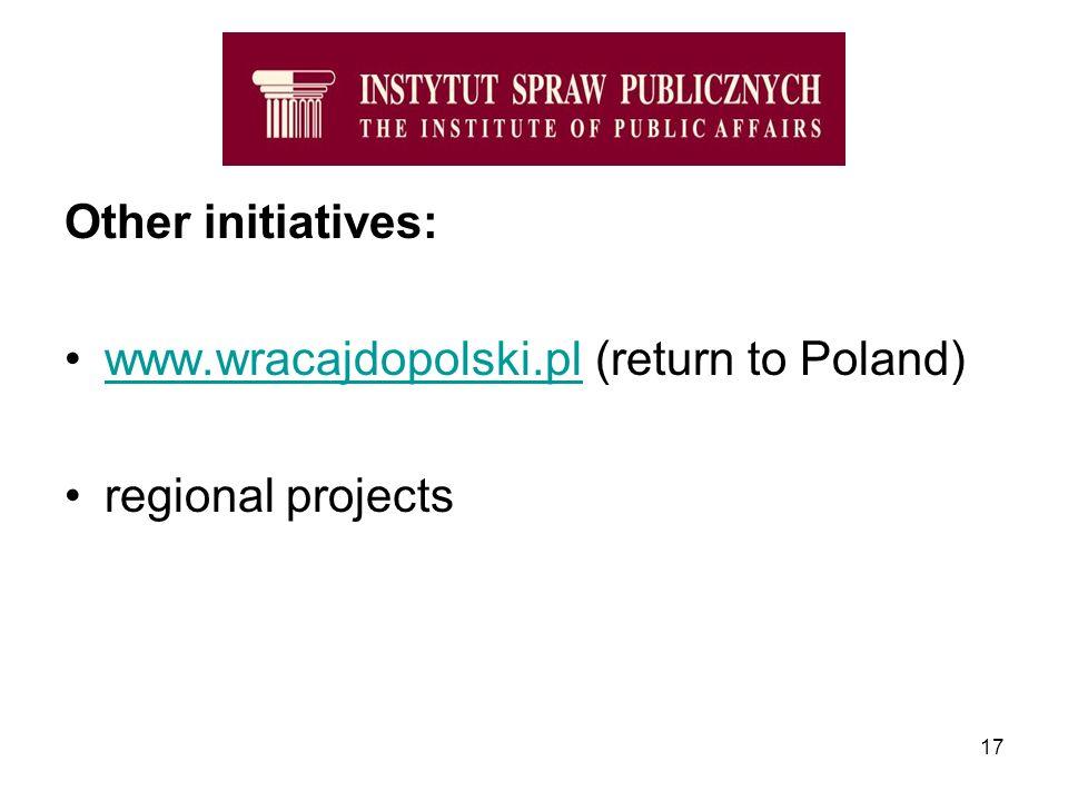 17 Other initiatives: www.wracajdopolski.pl (return to Poland)www.wracajdopolski.pl regional projects