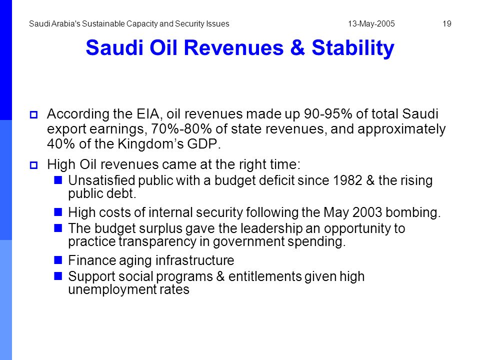 13-May-2005Saudi Arabia's Sustainable Capacity and Security Issues19 Saudi Oil Revenues & Stability According the EIA, oil revenues made up 90-95% of