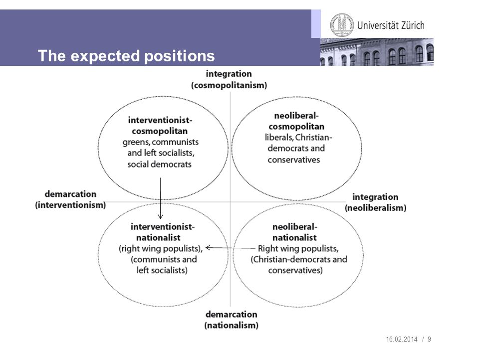 / 9 The expected positions