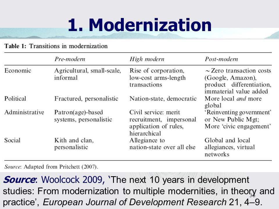 36 1. Modernization Source: Woolcock 2009, The next 10 years in development studies: From modernization to multiple modernities, in theory and practic