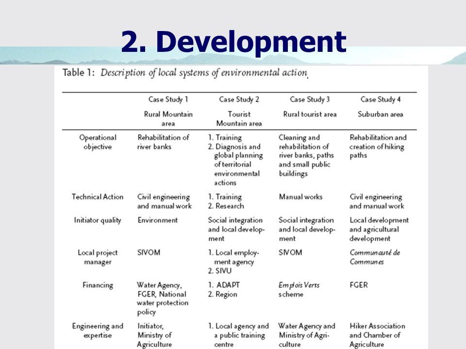54 2. Development