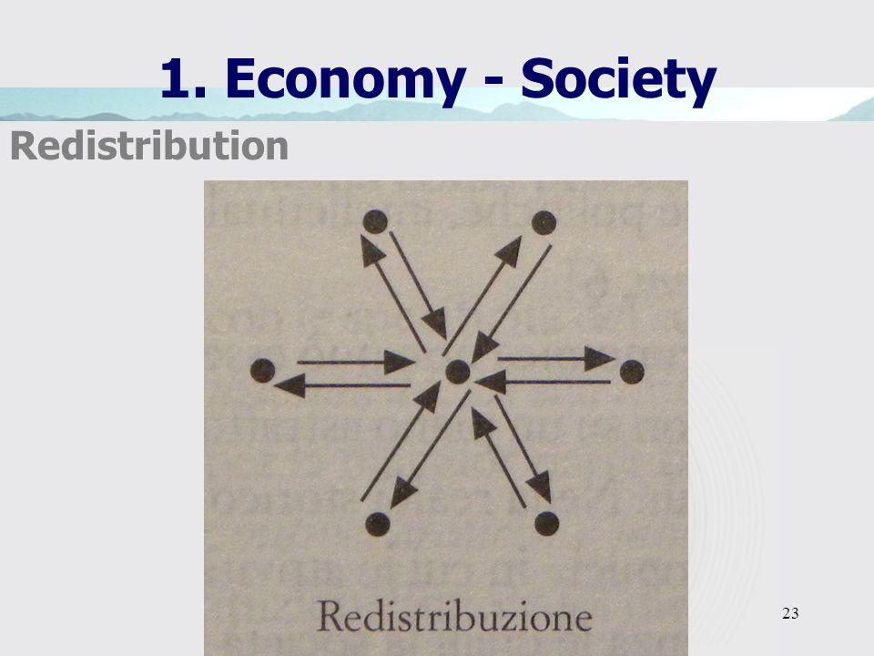 23 1. Economy - Society Redistribution