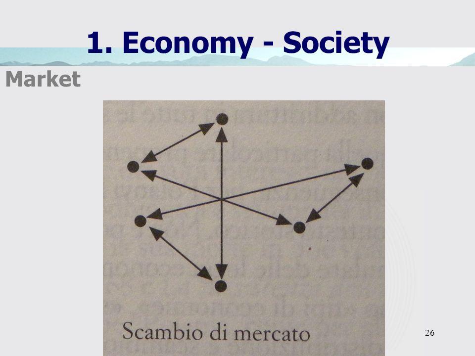 26 1. Economy - Society Market