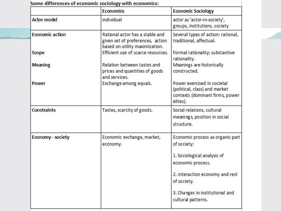 15 1. Sociology Economic sociology (see Smelser and Swedberg) Key elements: personal interaction (patterns, underlying norms, e.g., non-contractual si