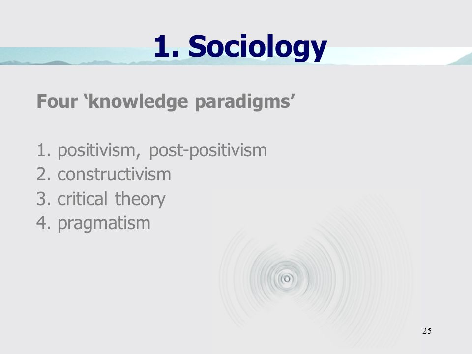 24 1. Sociology The emergence of sociology as a science: A concise history Post- or late Modernity: the transformation of modern societies –questionin