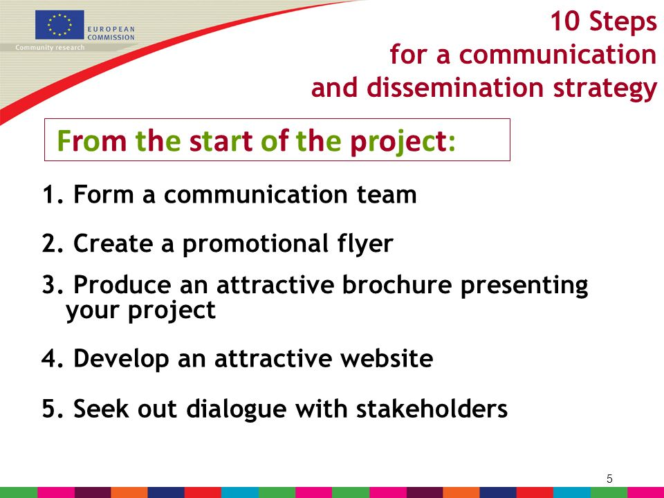 5 10 Steps for a communication and dissemination strategy 1.