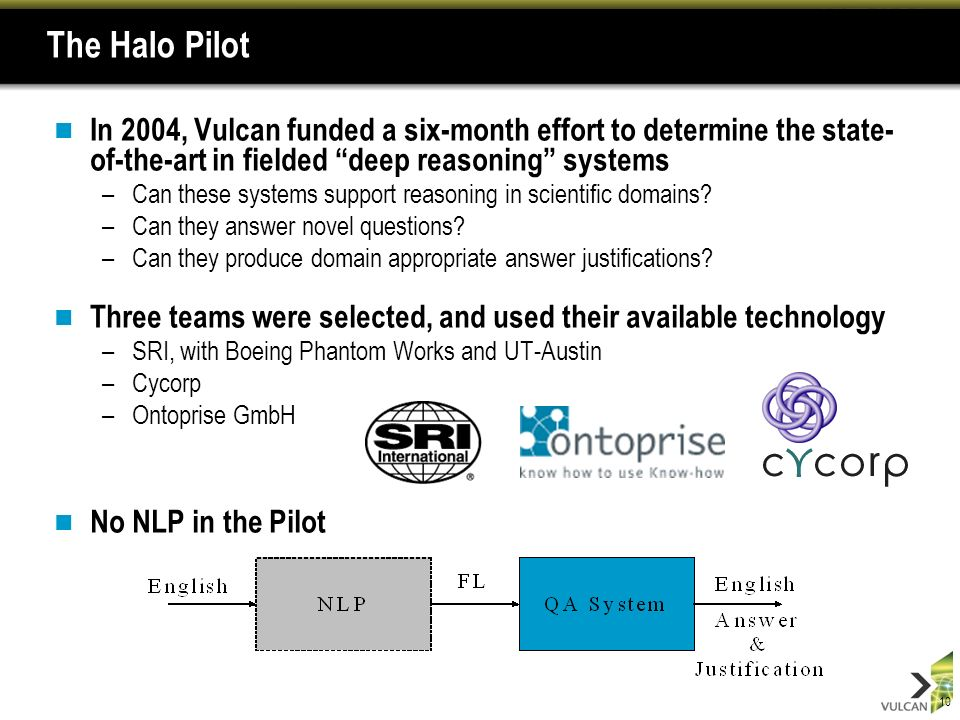 10 In 2004, Vulcan funded a six-month effort to determine the state- of-the-art in fielded deep reasoning systems –Can these systems support reasoning in scientific domains.