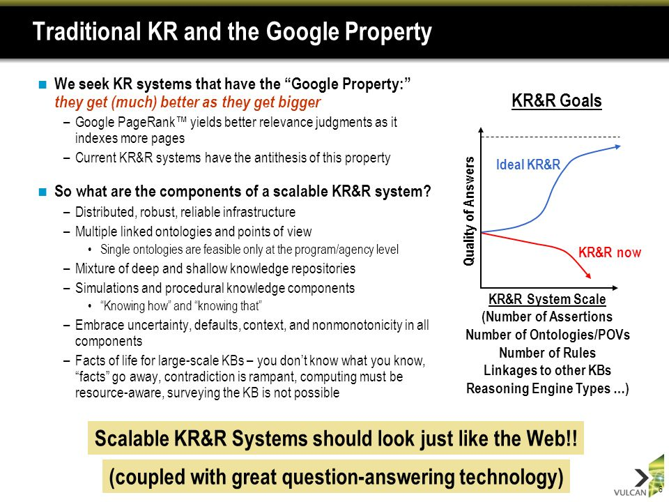 6 Traditional KR and the Google Property We seek KR systems that have the Google Property: they get (much) better as they get bigger –Google PageRank yields better relevance judgments as it indexes more pages –Current KR&R systems have the antithesis of this property So what are the components of a scalable KR&R system.