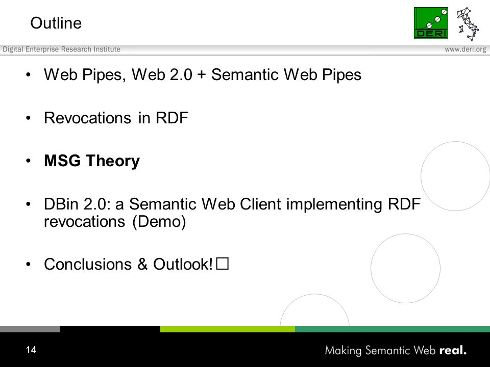 14 Outline Web Pipes, Web 2.0 + Semantic Web Pipes Revocations in RDF MSG Theory DBin 2.0: a Semantic Web Client implementing RDF revocations (Demo) Conclusions & Outlook!