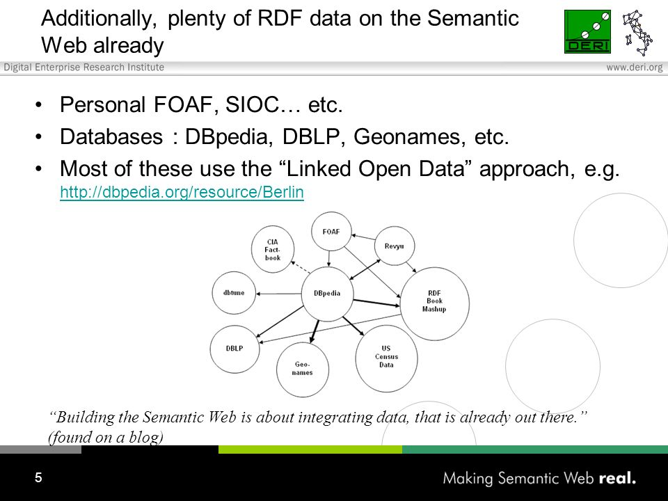 5 Additionally, plenty of RDF data on the Semantic Web already Personal FOAF, SIOC… etc.