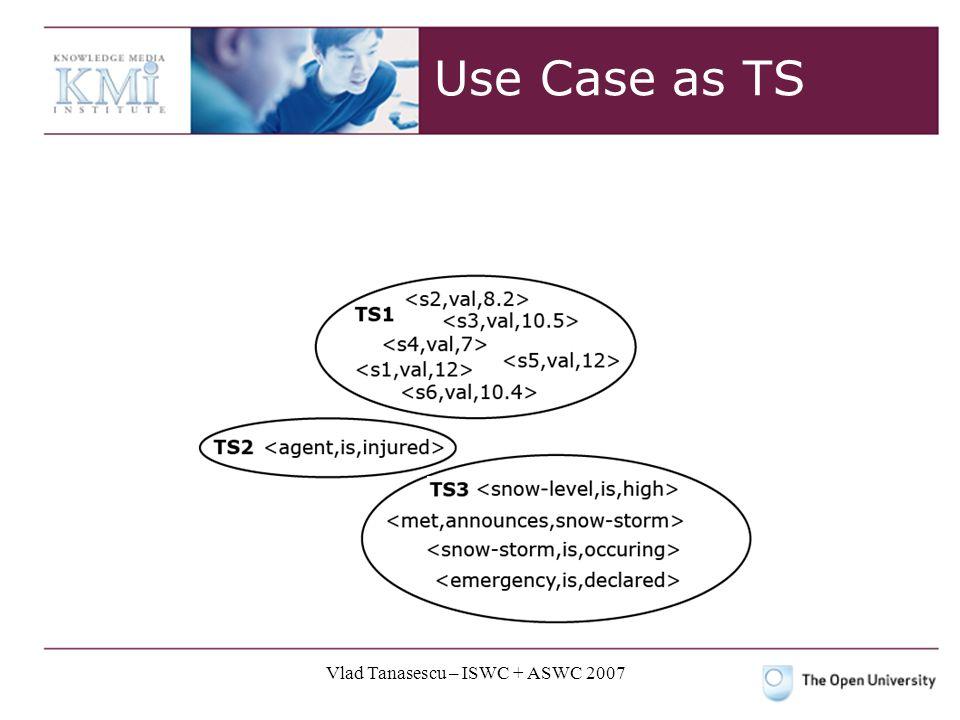 Vlad Tanasescu – ISWC + ASWC 2007 Use Case as TS