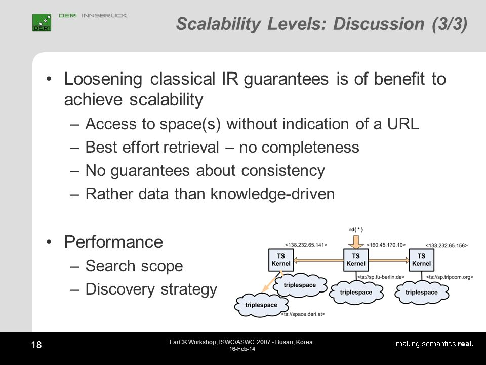 18 LarCK Workshop, ISWC/ASWC 2007 - Busan, Korea 16-Feb-14 Scalability Levels: Discussion (3/3) Loosening classical IR guarantees is of benefit to achieve scalability –Access to space(s) without indication of a URL –Best effort retrieval – no completeness –No guarantees about consistency –Rather data than knowledge-driven Performance –Search scope –Discovery strategy