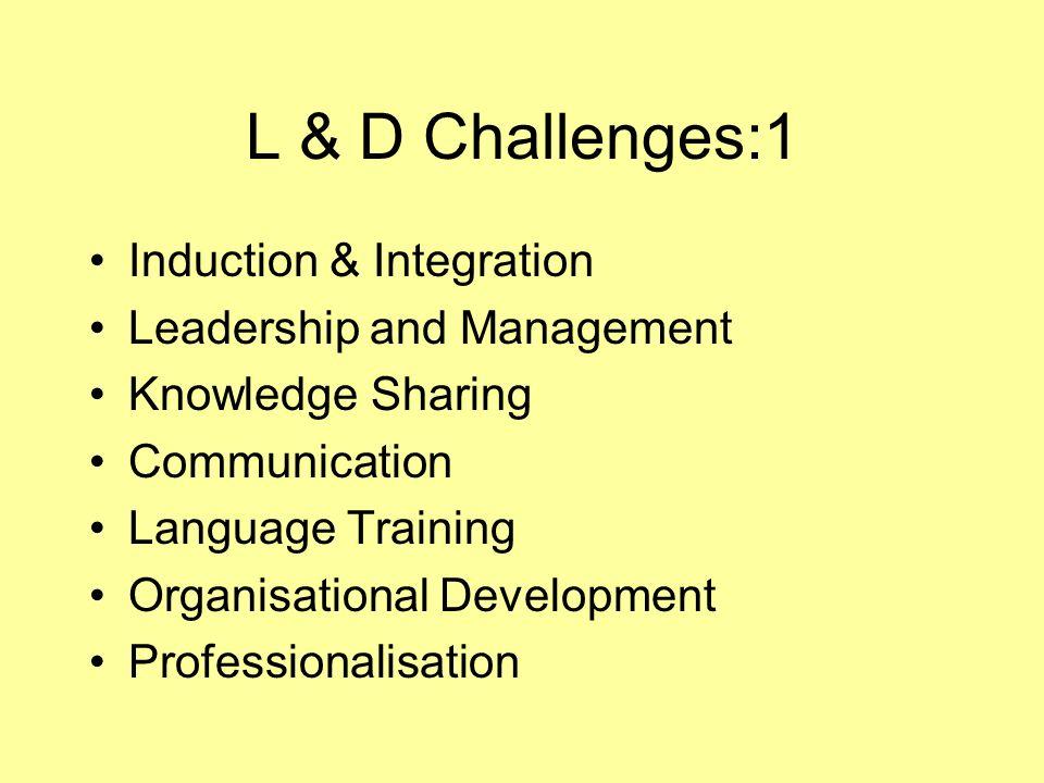 L & D Challenges:1 Induction & Integration Leadership and Management Knowledge Sharing Communication Language Training Organisational Development Professionalisation