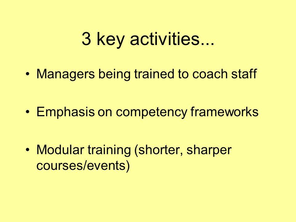 3 key activities...