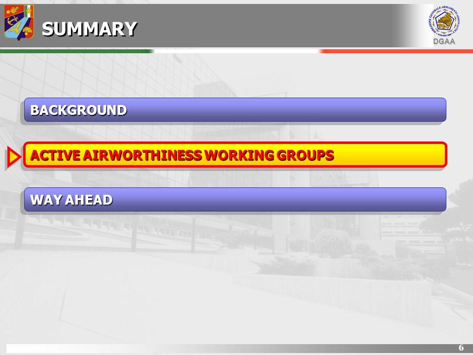 DGAA 6 SUMMARY BACKGROUNDBACKGROUND WAY AHEAD ACTIVE AIRWORTHINESS WORKING GROUPS