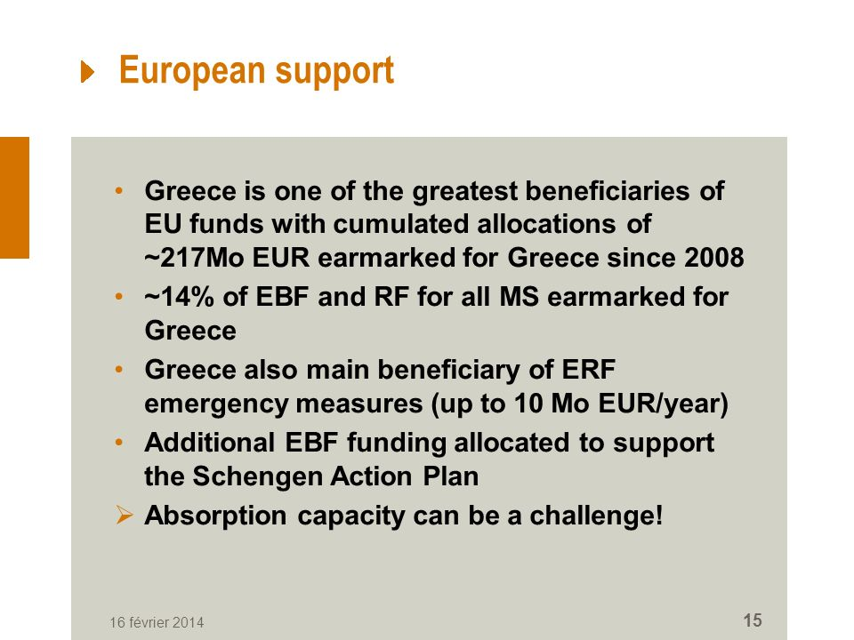 European support Greece is one of the greatest beneficiaries of EU funds with cumulated allocations of ~217Mo EUR earmarked for Greece since 2008 ~14% of EBF and RF for all MS earmarked for Greece Greece also main beneficiary of ERF emergency measures (up to 10 Mo EUR/year) Additional EBF funding allocated to support the Schengen Action Plan Absorption capacity can be a challenge.