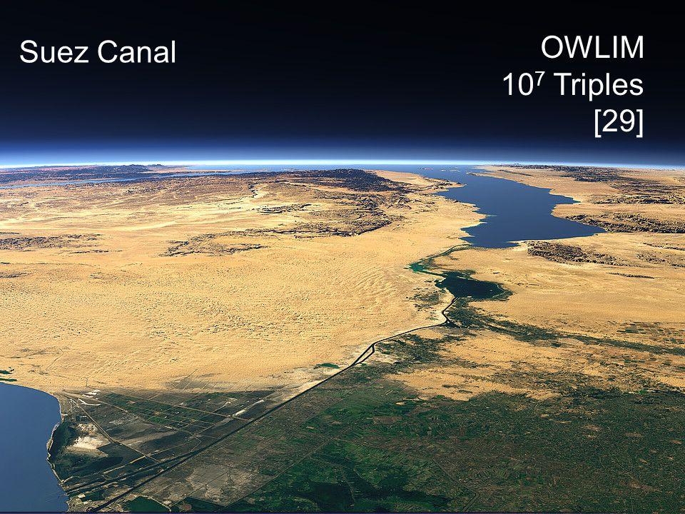 Denny Vrandečić – AIFB, Universität Karlsruhe (TH) 10 http://www.aifb.uni-karlsruhe.de/WBS OWLIM 10 7 Triples [29] Suez Canal