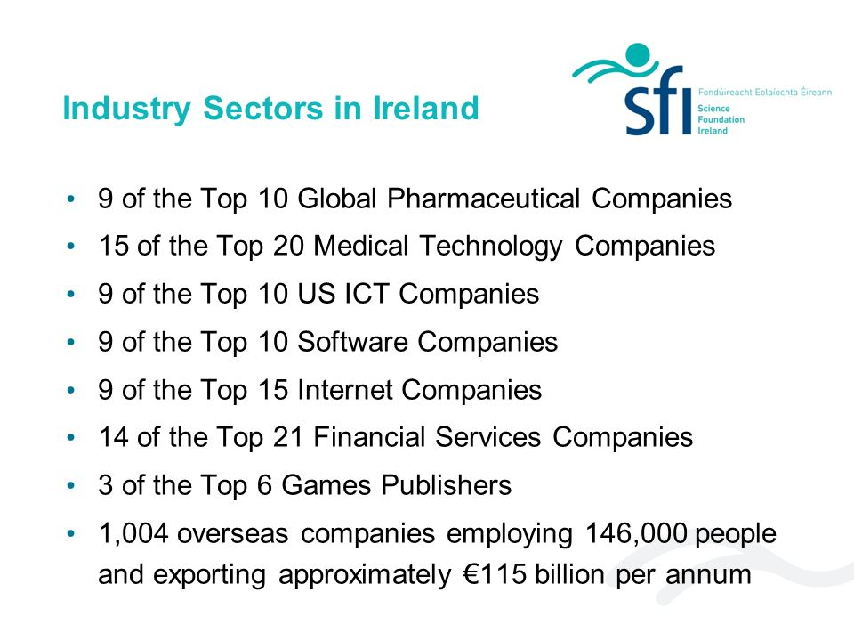 Industry Sectors in Ireland 9 of the Top 10 Global Pharmaceutical Companies 15 of the Top 20 Medical Technology Companies 9 of the Top 10 US ICT Compa