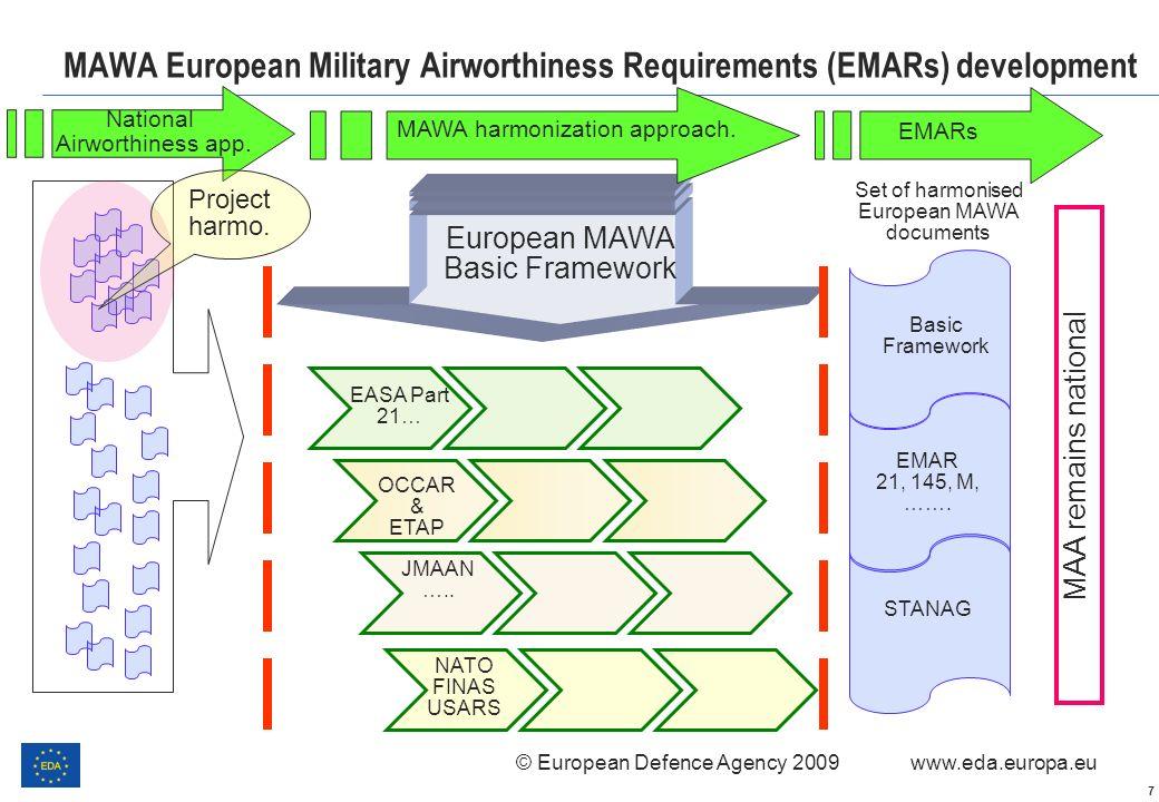 © European Defence Agency 2009 www.eda.europa.eu 7 MAWA European Military Airworthiness Requirements (EMARs) development European MAWA Basic Framework