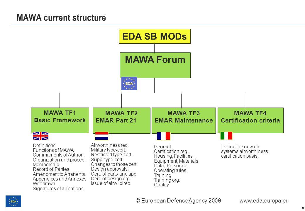 © European Defence Agency 2009 www.eda.europa.eu 8 MAWA current structure MAWA TF1 Basic Framework MAWA Forum EDA SB MODs MAWA TF2 EMAR Part 21 MAWA T