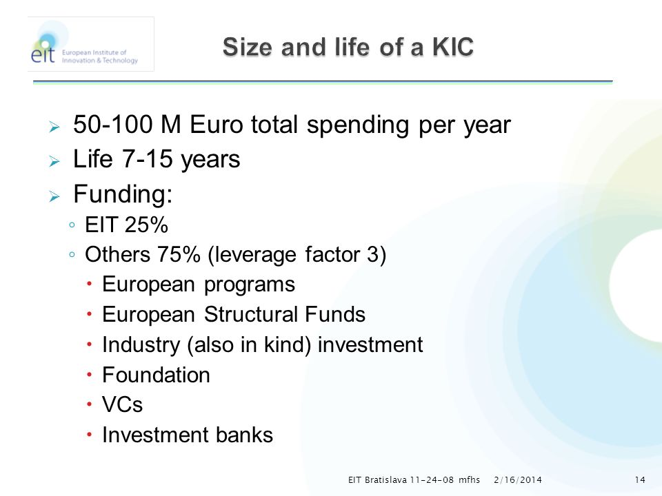 50-100 M Euro total spending per year Life 7-15 years Funding: EIT 25% Others 75% (leverage factor 3) European programs European Structural Funds Industry (also in kind) investment Foundation VCs Investment banks 2/16/201414EIT Bratislava 11-24-08 mfhs