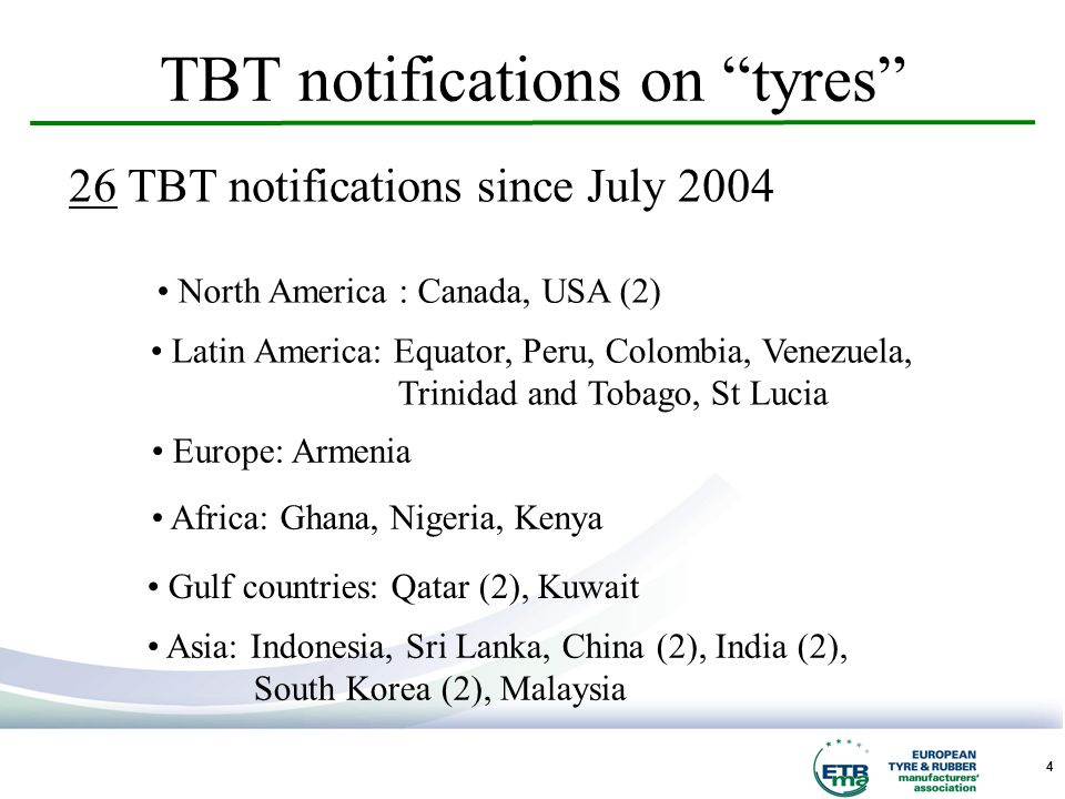 4 TBT notifications on tyres 26 TBT notifications since July 2004 North America : Canada, USA (2) Latin America: Equator, Peru, Colombia, Venezuela, Trinidad and Tobago, St Lucia Europe: Armenia Africa: Ghana, Nigeria, Kenya Gulf countries: Qatar (2), Kuwait Asia: Indonesia, Sri Lanka, China (2), India (2), South Korea (2), Malaysia