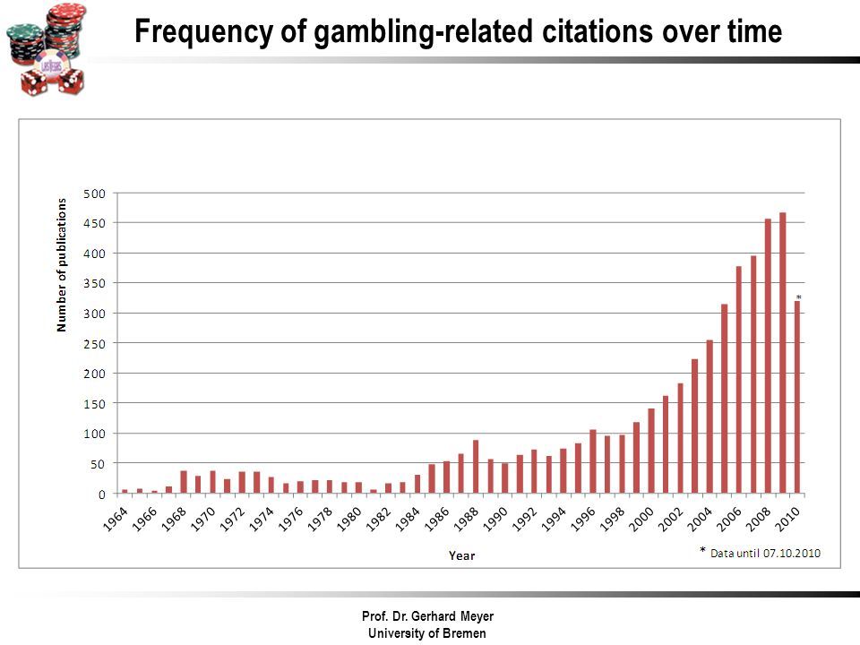 Prof. Dr. Gerhard Meyer University of Bremen Frequency of gambling-related citations over time