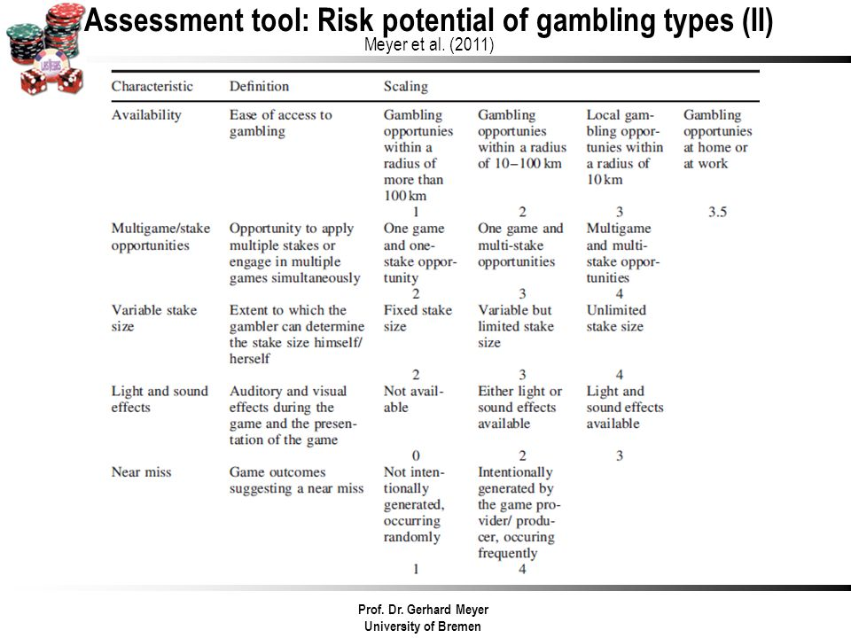 Prof. Dr. Gerhard Meyer University of Bremen Assessment tool: Risk potential of gambling types (II) Meyer et al. (2011)