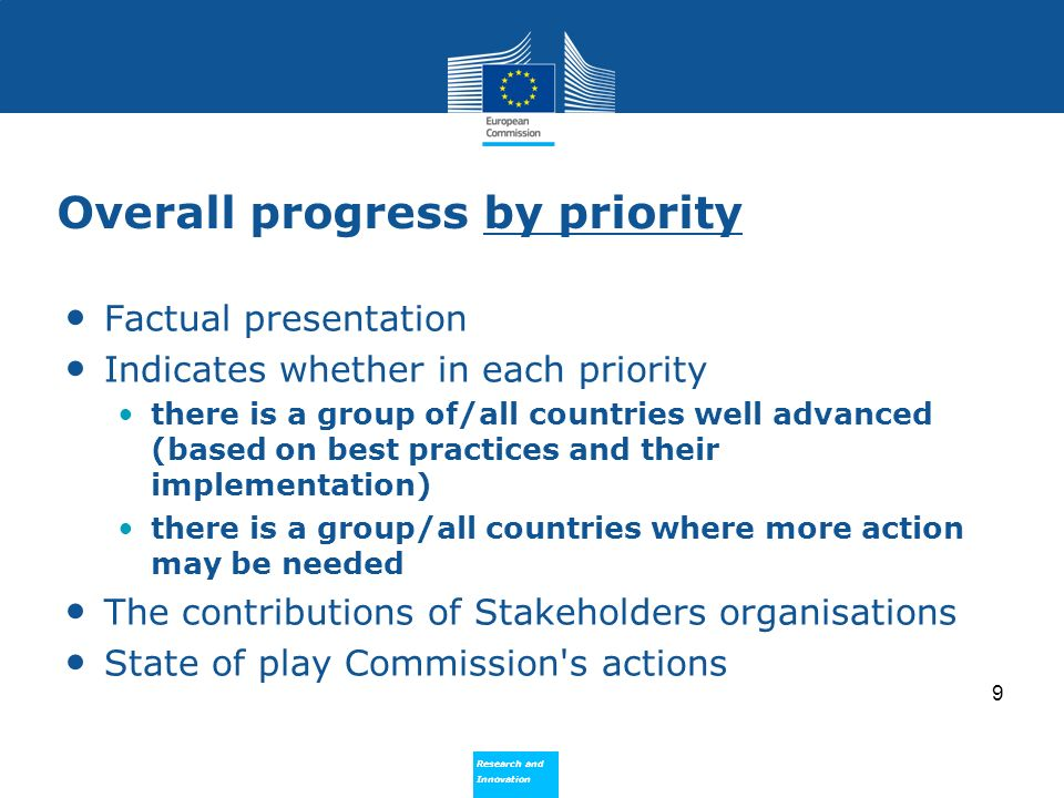 Research and Innovation Research and Innovation Country fiches Present the State of play by priorities (for relevant actions) based notably on: National policy context (next slide) by ERA priority and action, presented in Annex Survey results in terms of ERA implementation 10