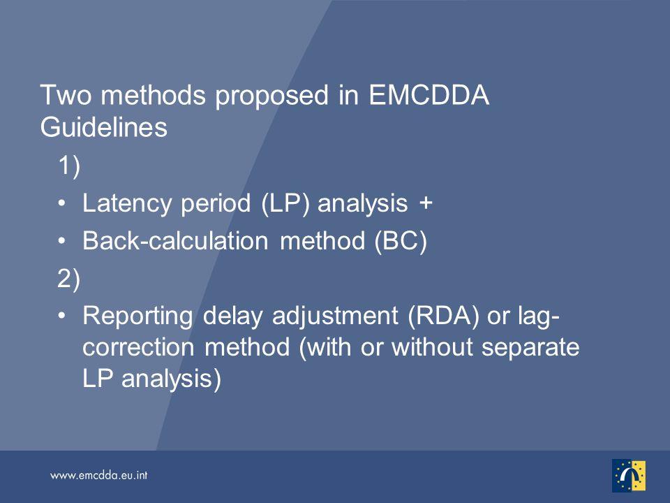 Latency period (LP) analysis (EMCDDA/Univ.