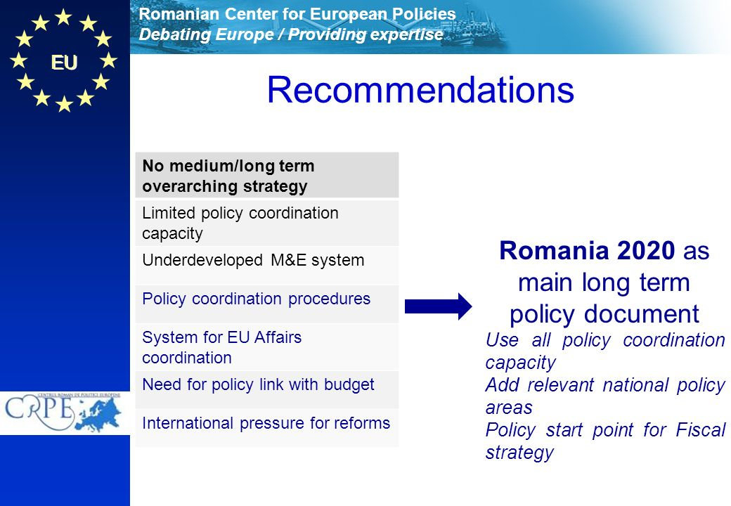 Romanian Center for European Policies Debating Europe / Providing expertise EU Recommendations No medium/long term overarching strategy Limited policy coordination capacity Underdeveloped M&E system Policy coordination procedures System for EU Affairs coordination Need for policy link with budget International pressure for reforms Romania 2020 as main long term policy document Use all policy coordination capacity Add relevant national policy areas Policy start point for Fiscal strategy