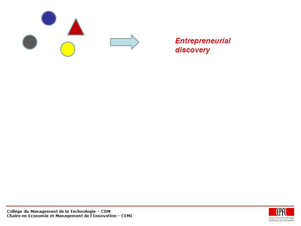 Collège du Management de la Technologie – CDM Chaire en Economie et Management de l'Innovation – CEMI Entrepreneurial discovery