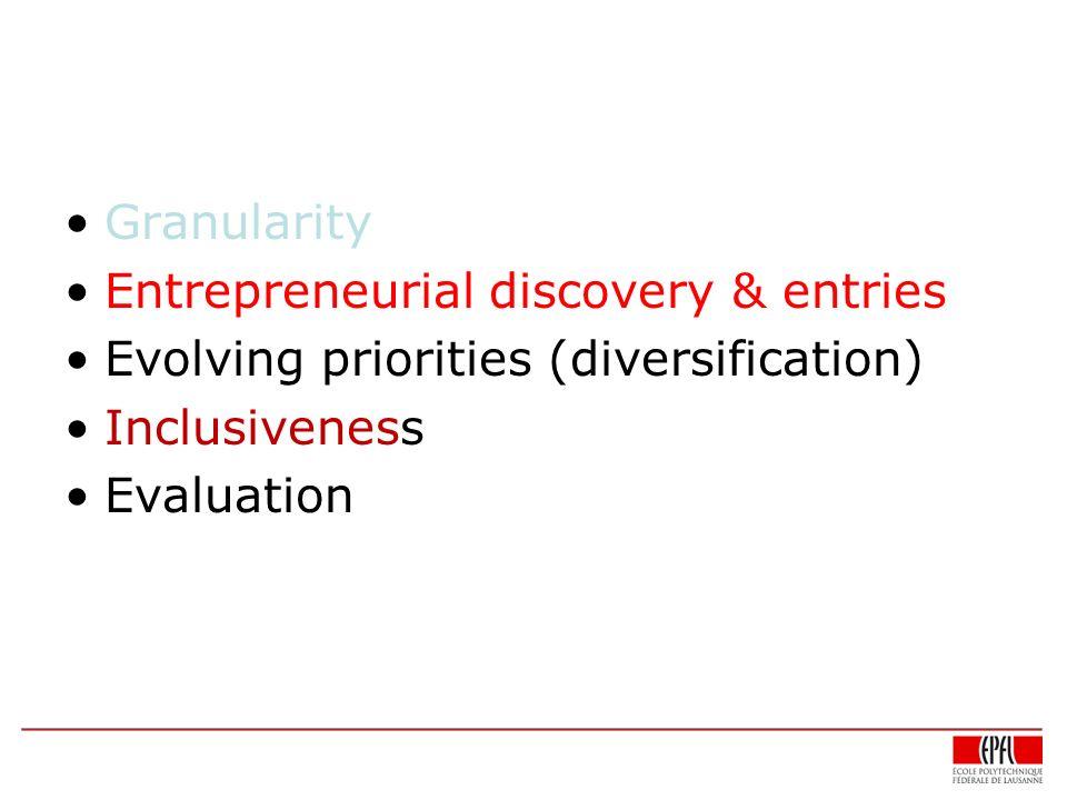 Granularity Entrepreneurial discovery & entries Evolving priorities (diversification) Inclusiveness Evaluation
