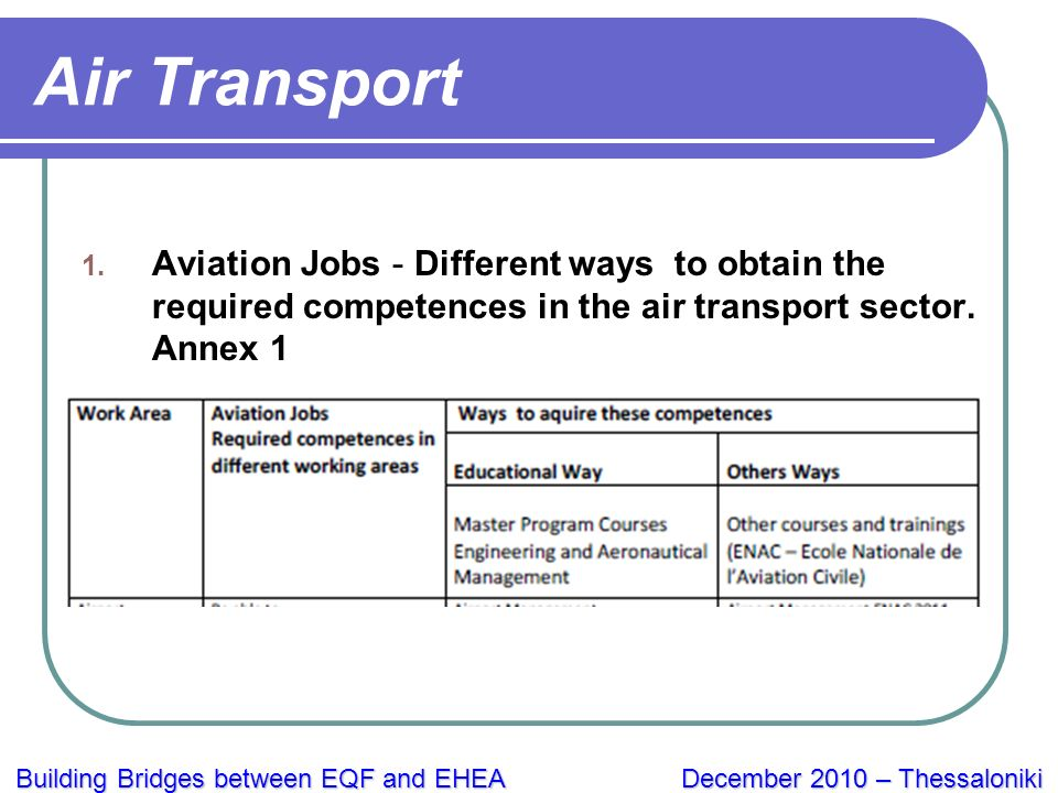 Building Bridges between EQF and EHEA December 2010 – Thessaloniki Air Transport 1.