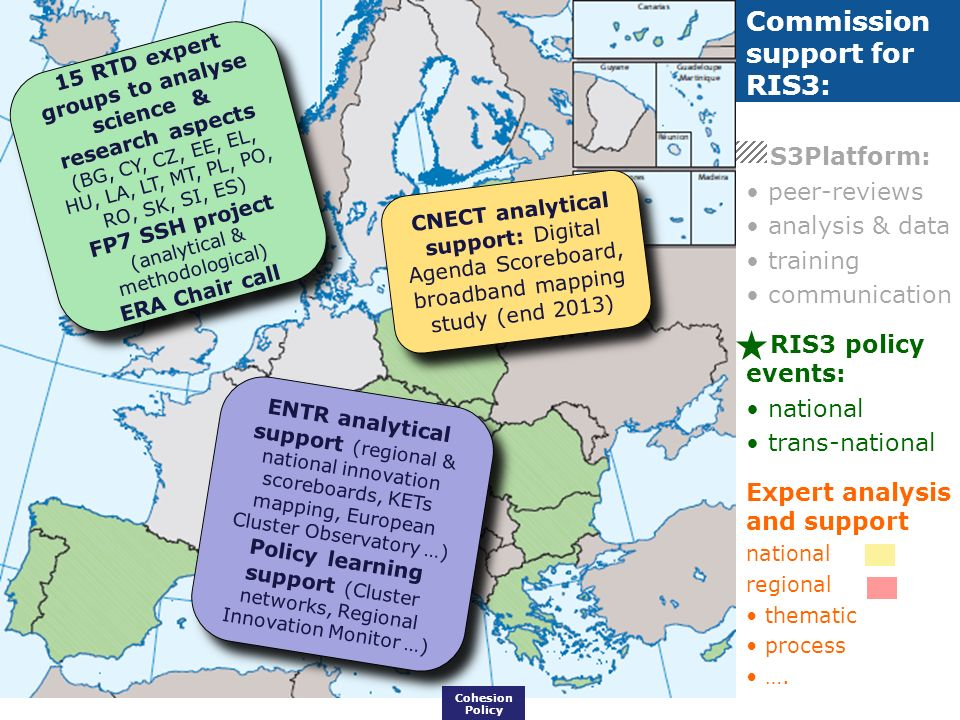 Commission support for RIS3: S3Platform: peer-reviews analysis & data training communication RIS3 policy events: national trans-national Expert analys