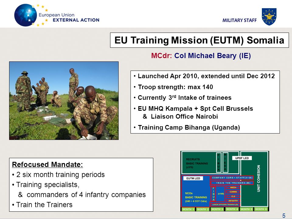 5 EU Training Mission (EUTM) Somalia MCdr: Col Michael Beary (IE) Launched Apr 2010, extended until Dec 2012 Troop strength: max 140 Currently 3 rd In