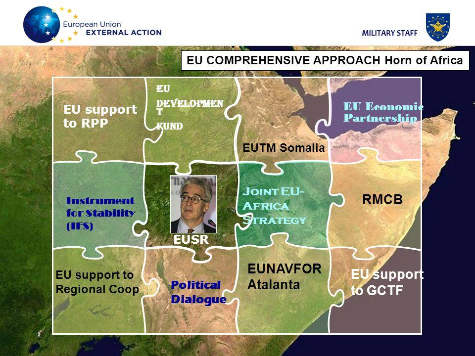 7 EU COMPREHENSIVE APPROACH Horn of Africa RMCB EU Developmen t Fund EUTM Somalia EU Economic Partnership Instrument for Stability (IFS) Joint EU- Afr
