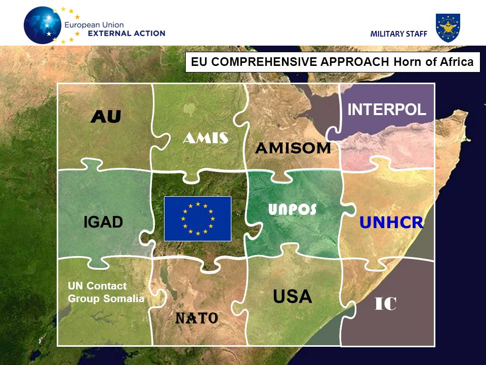 8 UNHCR INTERPOL IGAD USA AMIS UN Contact Group Somalia AU UNPOS NATO AMISOM EU COMPREHENSIVE APPROACH Horn of Africa IC