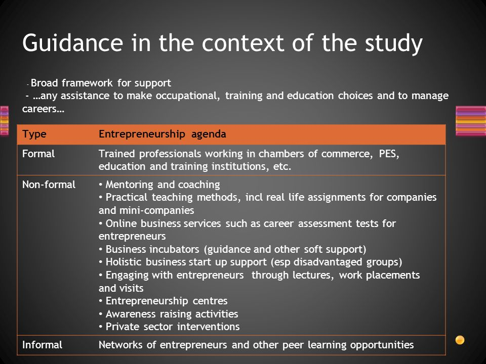 Guidance in the context of the study - Broad framework for support - …any assistance to make occupational, training and education choices and to manag
