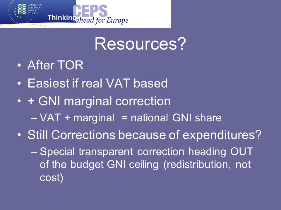 Resources? After TOR Easiest if real VAT based + GNI marginal correction –VAT + marginal = national GNI share Still Corrections because of expenditure
