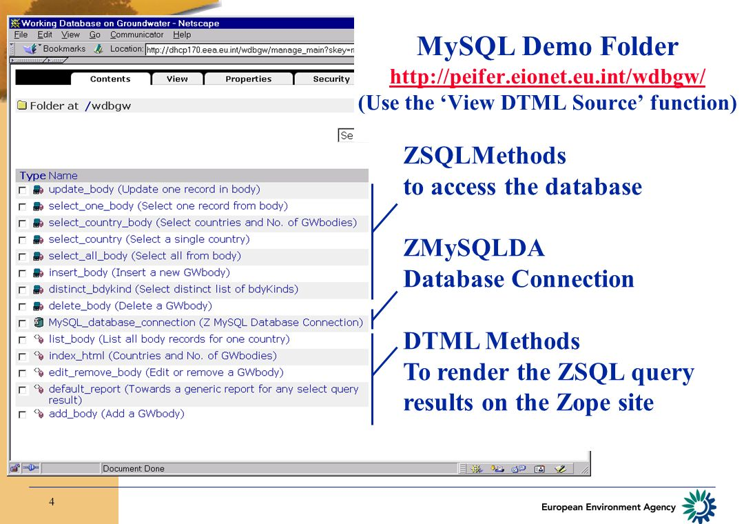 4 MySQL Demo Folder   (Use the View DTML Source function)   ZSQLMethods to access the database ZMySQLDA Database Connection DTML Methods To render the ZSQL query results on the Zope site