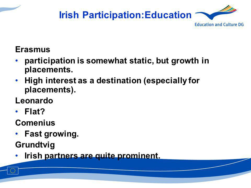 Irish Participation:Education Erasmus participation is somewhat static, but growth in placements.