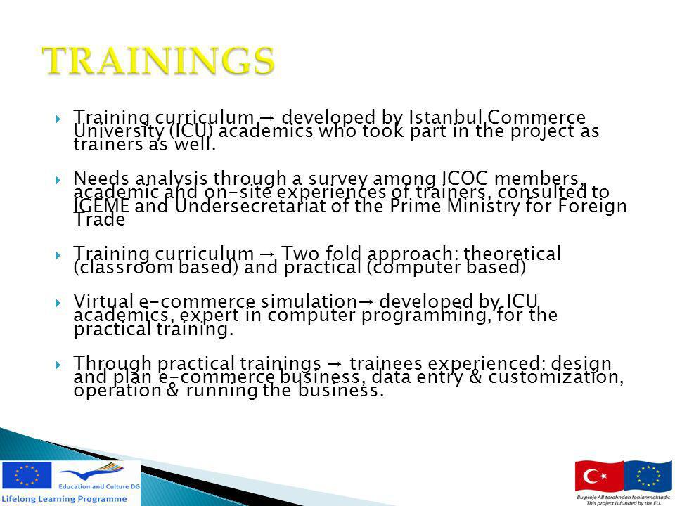 Training curriculum developed by Istanbul Commerce University (ICU) academics who took part in the project as trainers as well. Needs analysis through