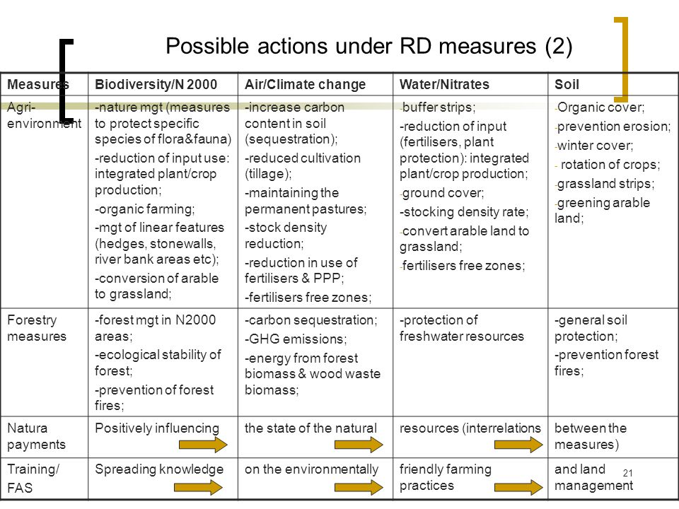 21 Possible actions under RD measures (2) MeasuresBiodiversity/N 2000Air/Climate changeWater/NitratesSoil Agri- environment -nature mgt (measures to protect specific species of flora&fauna) -reduction of input use: integrated plant/crop production; -organic farming; -mgt of linear features (hedges, stonewalls, river bank areas etc); -conversion of arable to grassland; -increase carbon content in soil (sequestration); -reduced cultivation (tillage); -maintaining the permanent pastures; -stock density reduction; -reduction in use of fertilisers & PPP; -fertilisers free zones; - buffer strips; -reduction of input (fertilisers, plant protection): integrated plant/crop production; - ground cover; -stocking density rate; - convert arable land to grassland; - fertilisers free zones; - Organic cover; - prevention erosion; - winter cover; - rotation of crops; - grassland strips; - greening arable land; Forestry measures -forest mgt in N2000 areas; -ecological stability of forest; -prevention of forest fires; -carbon sequestration; -GHG emissions; -energy from forest biomass & wood waste biomass; -protection of freshwater resources -general soil protection; -prevention forest fires; Natura payments Positively influencingthe state of the naturalresources (interrelationsbetween the measures) Training/ FAS Spreading knowledgeon the environmentallyfriendly farming practices and land management